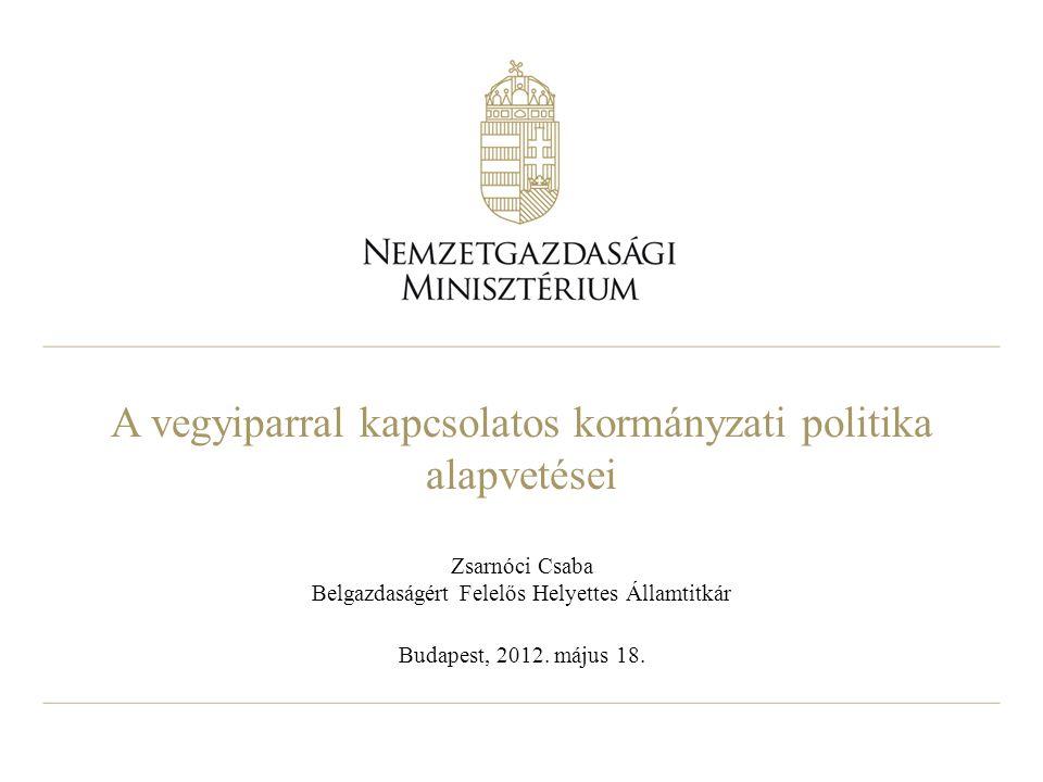 A vegyiparral kapcsolatos kormányzati politika alapvetései Zsarnóci Csaba Belgazdaságért Felelős Helyettes Államtitkár Budapest, 2012. május 18.