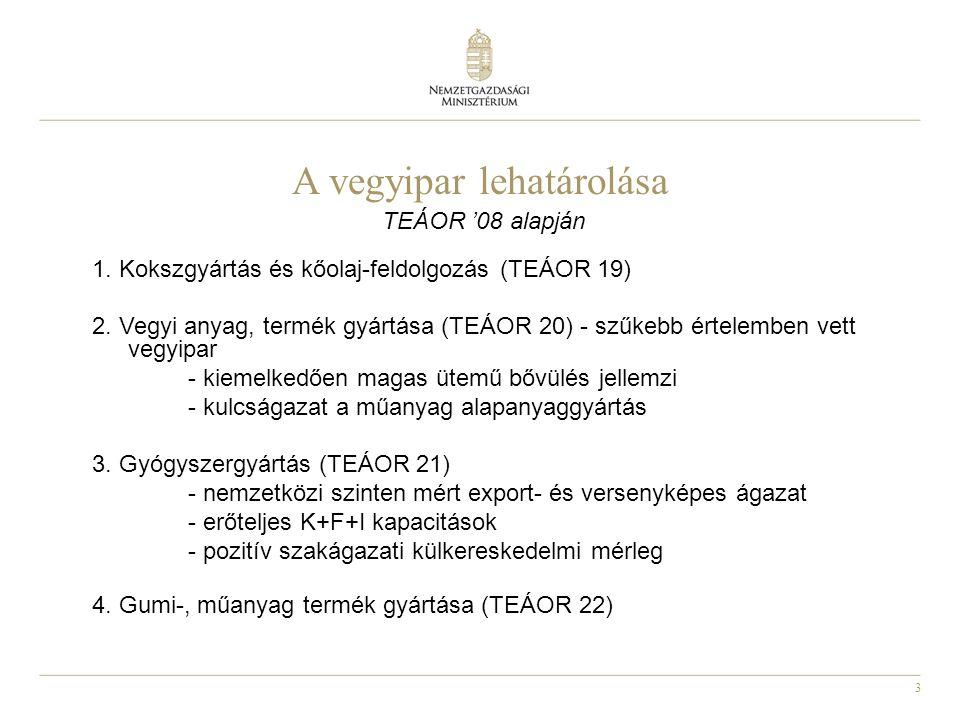 3 A vegyipar lehatárolása TEÁOR '08 alapján 1. Kokszgyártás és kőolaj-feldolgozás (TEÁOR 19) 2. Vegyi anyag, termék gyártása (TEÁOR 20) - szűkebb érte