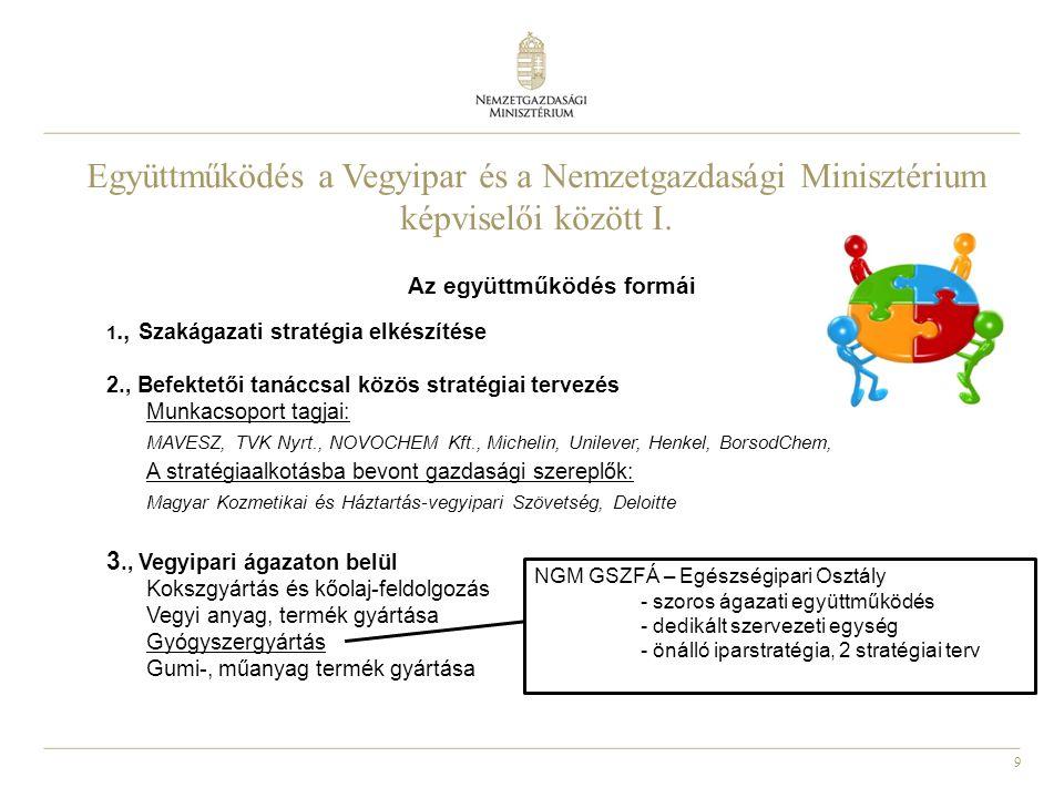 9 Együttműködés a Vegyipar és a Nemzetgazdasági Minisztérium képviselői között I. Az együttműködés formái 1., Szakágazati stratégia elkészítése 2., Be