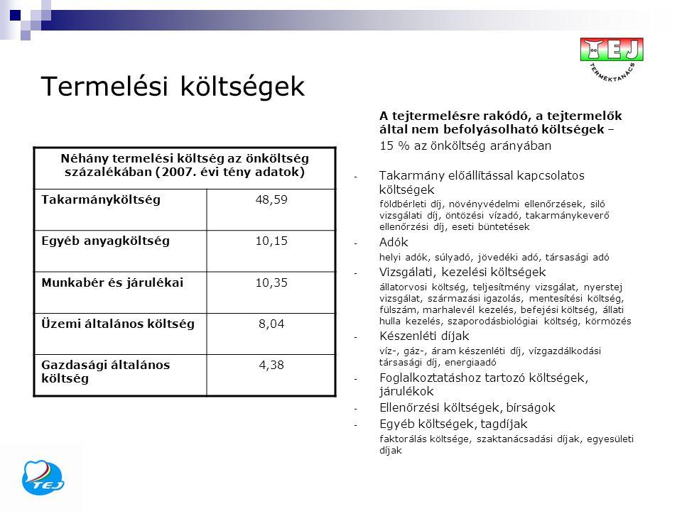 Termelési költségek A tejtermelésre rakódó, a tejtermelők által nem befolyásolható költségek – 15 % az önköltség arányában - Takarmány előállítással k