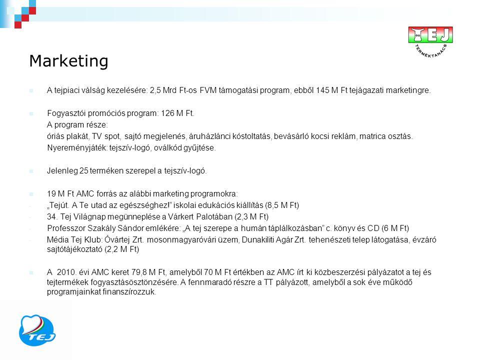 Marketing A tejpiaci válság kezelésére: 2,5 Mrd Ft-os FVM támogatási program, ebből 145 M Ft tejágazati marketingre. Fogyasztói promóciós program: 126