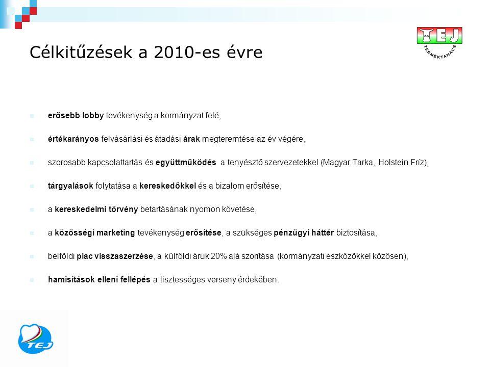 Célkitűzések a 2010-es évre erősebb lobby tevékenység a kormányzat felé, értékarányos felvásárlási és átadási árak megteremtése az év végére, szorosabb kapcsolattartás és együttműködés a tenyésztő szervezetekkel (Magyar Tarka, Holstein Fríz), tárgyalások folytatása a kereskedőkkel és a bizalom erősítése, a kereskedelmi törvény betartásának nyomon követése, a közösségi marketing tevékenység erősítése, a szükséges pénzügyi háttér biztosítása, belföldi piac visszaszerzése, a külföldi áruk 20% alá szorítása (kormányzati eszközökkel közösen), hamisítások elleni fellépés a tisztességes verseny érdekében.