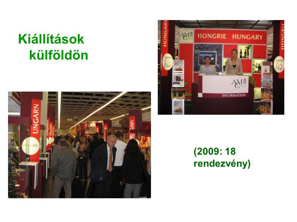 Kiállítások külföldön (2009: 18 rendezvény)