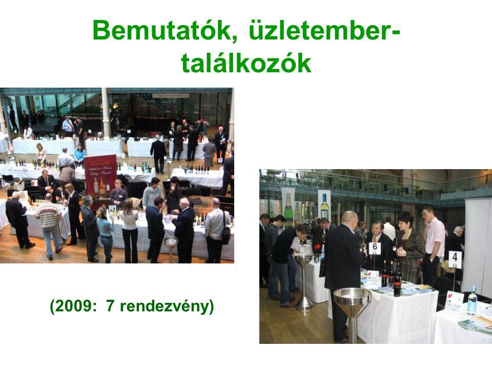 Bemutatók, üzletember- találkozók (2009: 7 rendezvény)