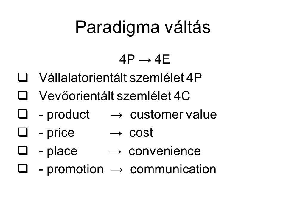 Paradigma váltás 4P → 4E  Vállalatorientált szemlélet 4P  Vevőorientált szemlélet 4C  - product → customer value  - price → cost  - place → conve