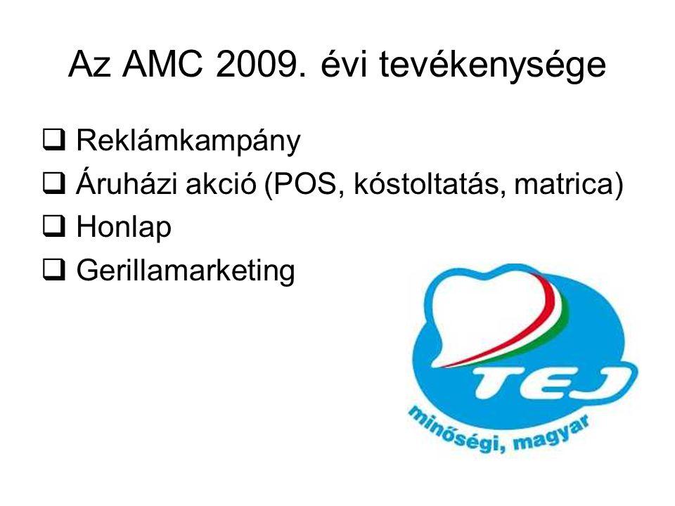 Az AMC 2009. évi tevékenysége  Reklámkampány  Áruházi akció (POS, kóstoltatás, matrica)  Honlap  Gerillamarketing