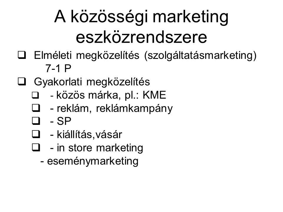 A közösségi marketing eszközrendszere  Elméleti megközelítés (szolgáltatásmarketing) 7-1 P  Gyakorlati megközelítés  - közös márka, pl.: KME  - re
