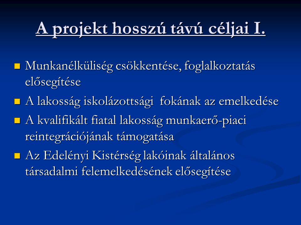 A projekt hosszú távú céljai I.