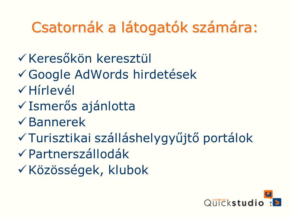 Csatornák a látogatók számára: Keresőkön keresztül Google AdWords hirdetések Hírlevél Ismerős ajánlotta Bannerek Turisztikai szálláshelygyűjtő portálo
