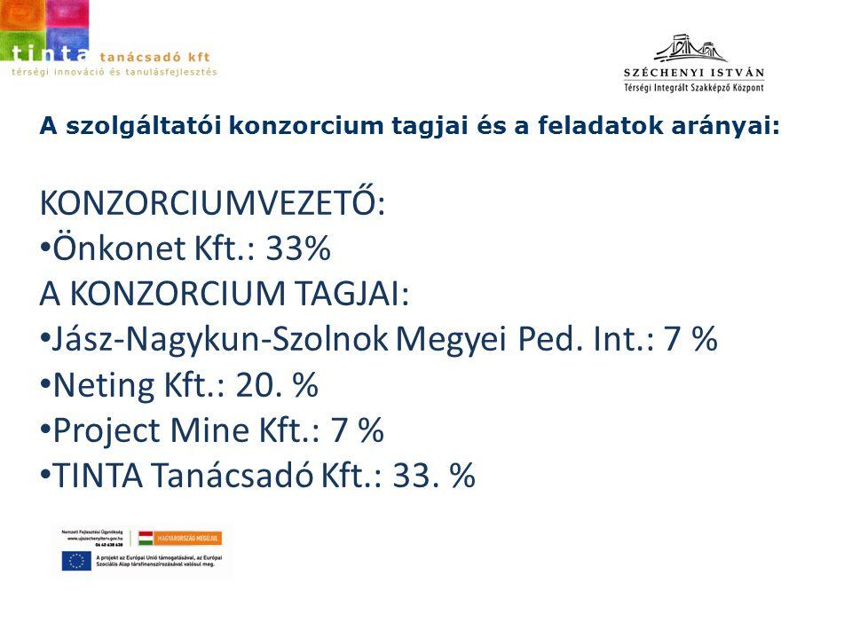 A szolgáltatói konzorcium tagjai és a feladatok arányai: KONZORCIUMVEZETŐ: Önkonet Kft.: 33% A KONZORCIUM TAGJAI: Jász-Nagykun-Szolnok Megyei Ped. Int