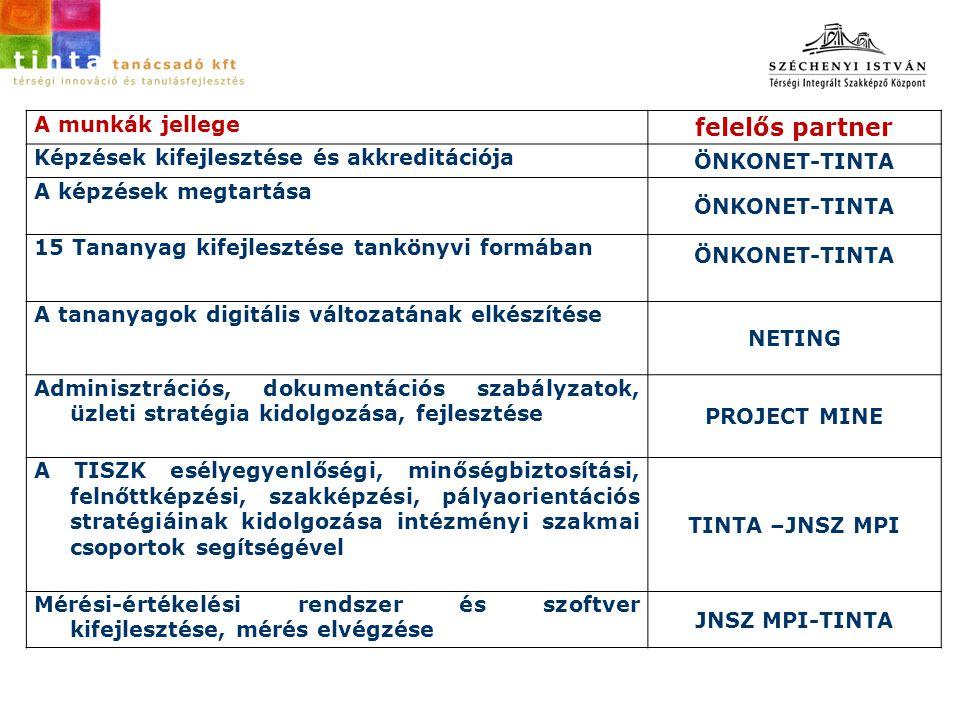 A munkák jellege felelős partner Képzések kifejlesztése és akkreditációja ÖNKONET-TINTA A képzések megtartása ÖNKONET-TINTA 15 Tananyag kifejlesztése