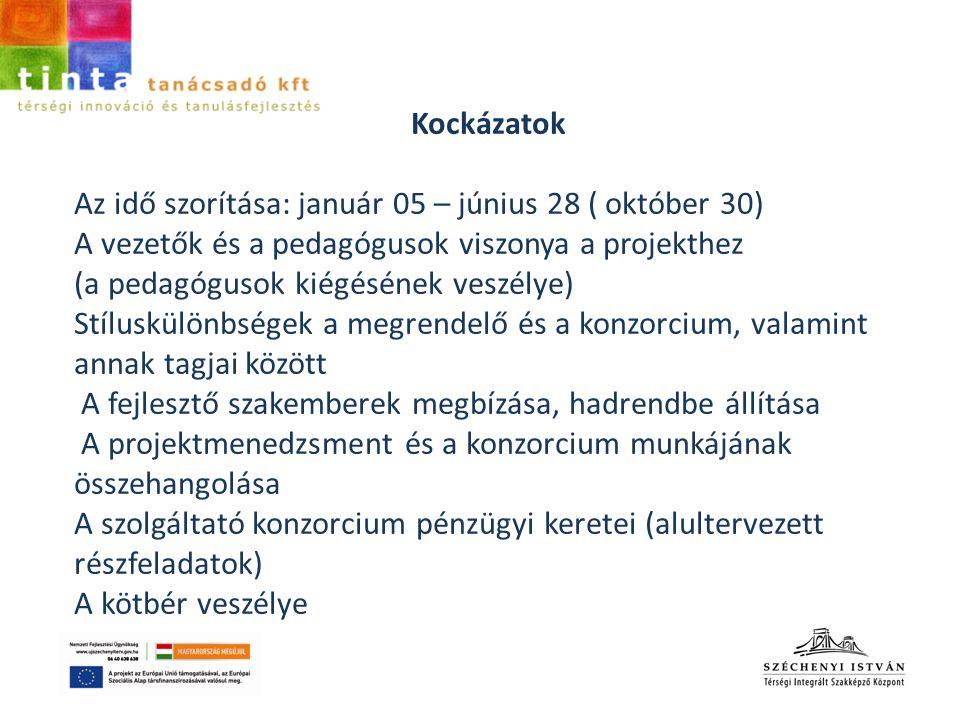 Kockázatok Az idő szorítása: január 05 – június 28 ( október 30) A vezetők és a pedagógusok viszonya a projekthez (a pedagógusok kiégésének veszélye)
