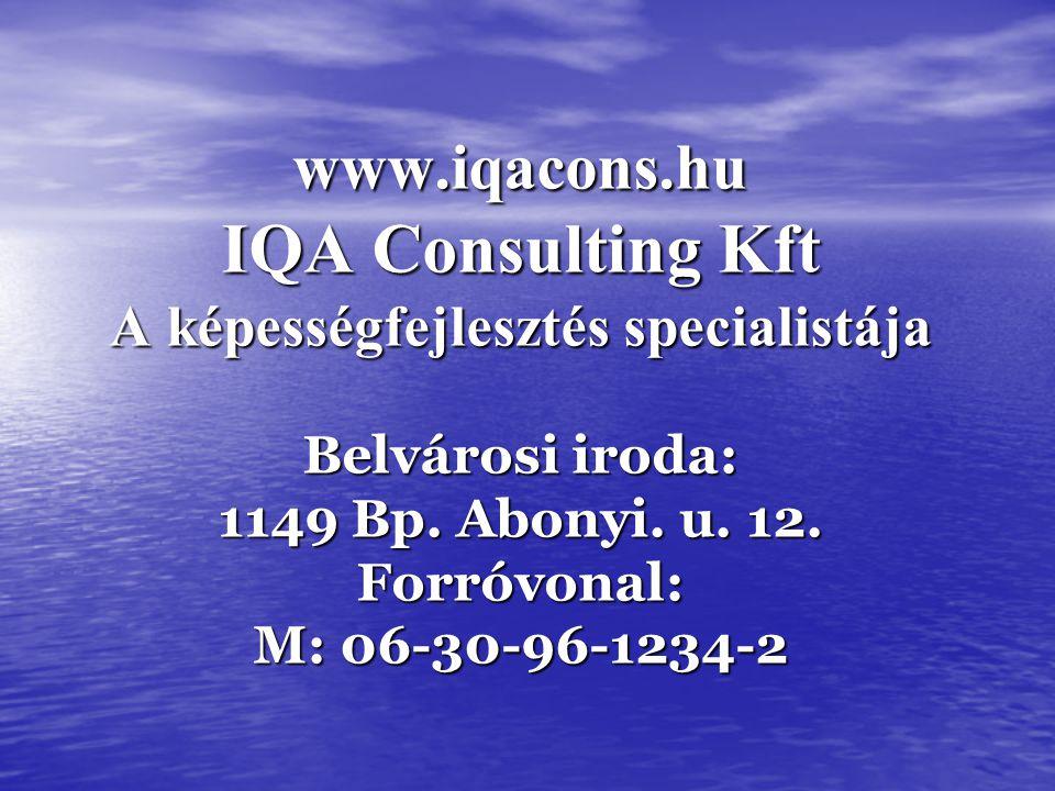 www.iqacons.hu IQA Consulting Kft A képességfejlesztés specialistája Belvárosi iroda: 1149 Bp.