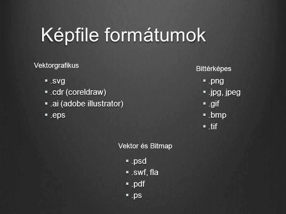 Képfile formátumok .svg .cdr (coreldraw) .ai (adobe illustrator) .eps .psd .swf, fla .pdf .ps .png .jpg, jpeg .gif .bmp .tif Vektorgrafik