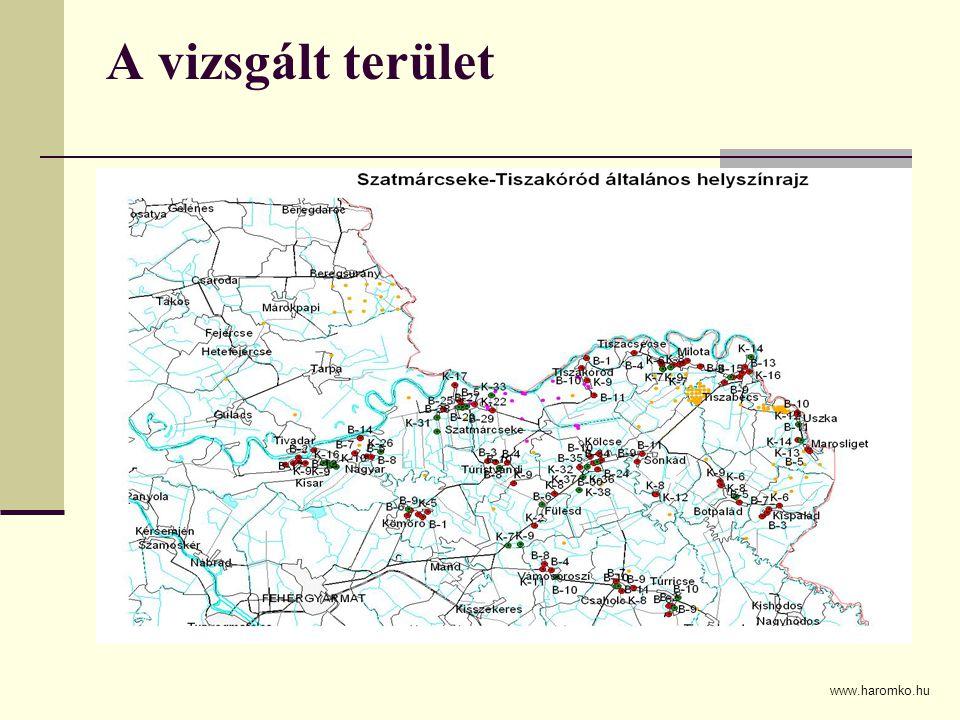 A vizsgált terület www.haromko.hu