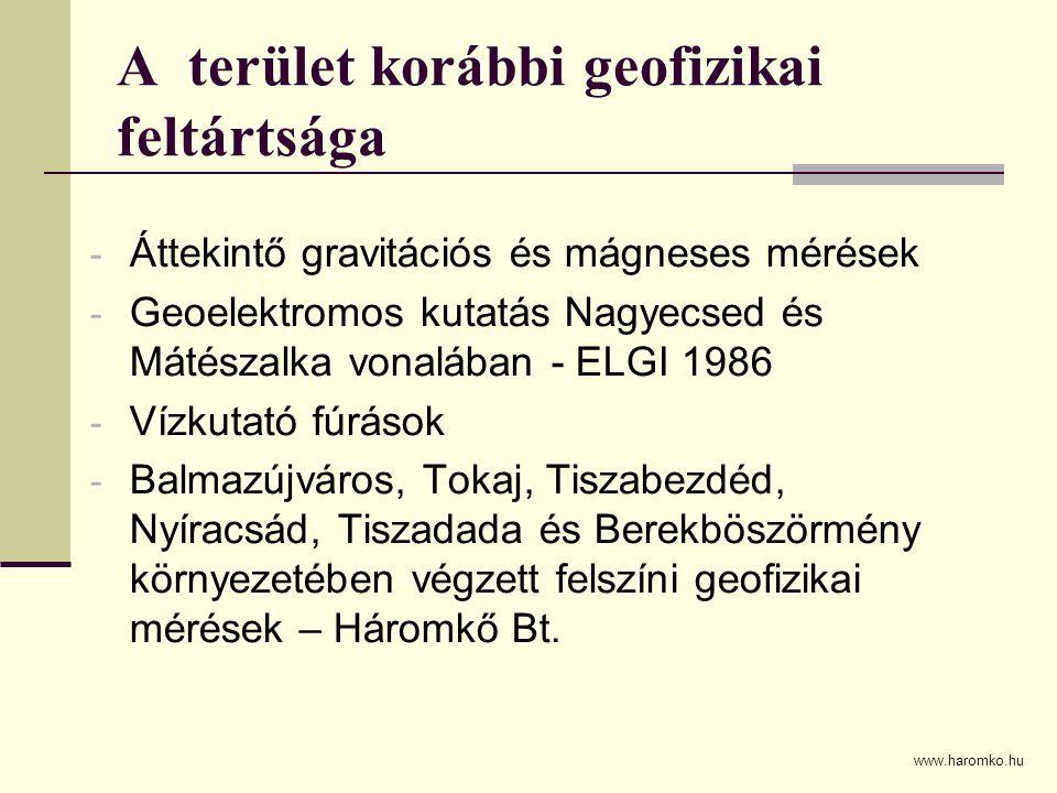 A terület korábbi geofizikai feltártsága - Áttekintő gravitációs és mágneses mérések - Geoelektromos kutatás Nagyecsed és Mátészalka vonalában - ELGI 1986 - Vízkutató fúrások - Balmazújváros, Tokaj, Tiszabezdéd, Nyíracsád, Tiszadada és Berekböszörmény környezetében végzett felszíni geofizikai mérések – Háromkő Bt.