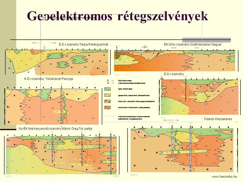Geoelektromos rétegszelvények www.haromko.hu É-D-i szelvény Tarpa-FehérgyarmatÉK-DNy-i szelvény Szatmárcseke- Nagyar K-D-i szelvény Túristvándi-Penyige É-D-i szelvény Ny-ÉK felé kanyarodó szelvény Mánd- Öreg Túr partja Fülesd- Kisszekeres