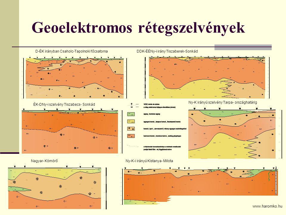 Geoelektromos rétegszelvények www.haromko.hu D-ÉK irányban Csaholc-Tapolnoki főcsatornaDDK-ÉÉNy-i irány Tiszaberek-Sonkád ÉK-DNy-i szelvény Tiszabecs-