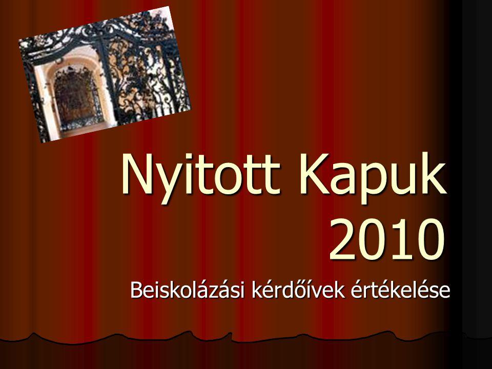 Nyitott Kapuk 2010 Beiskolázási kérdőívek értékelése