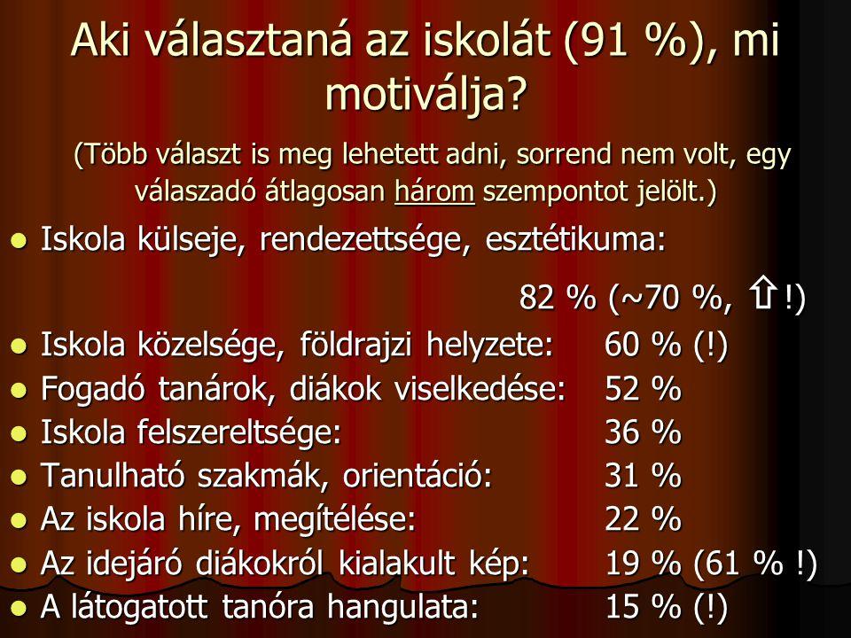 Aki választaná az iskolát (91 %), mi motiválja.