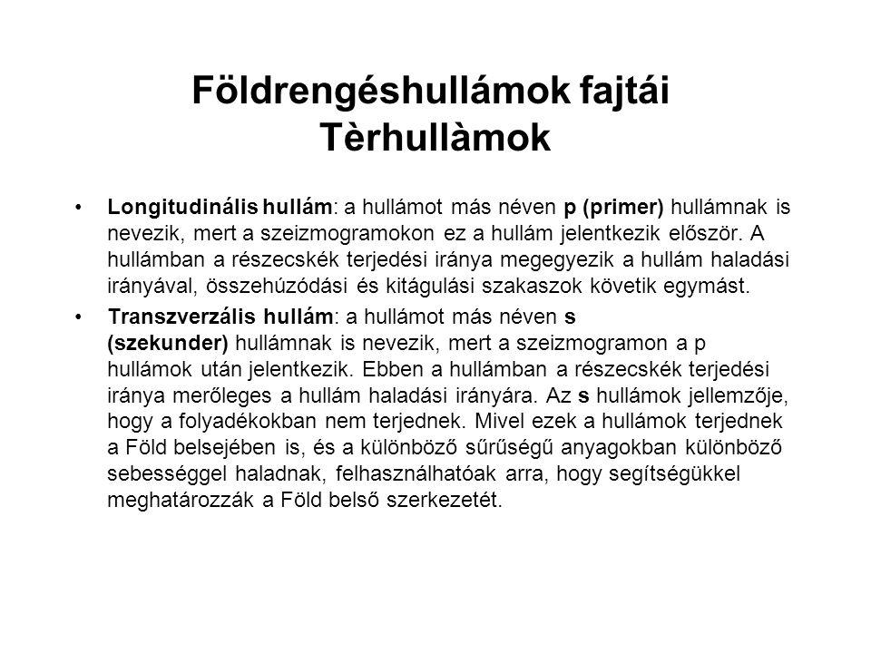 Földrengéshullámok fajtái Tèrhullàmok Longitudinális hullám: a hullámot más néven p (primer) hullámnak is nevezik, mert a szeizmogramokon ez a hullám