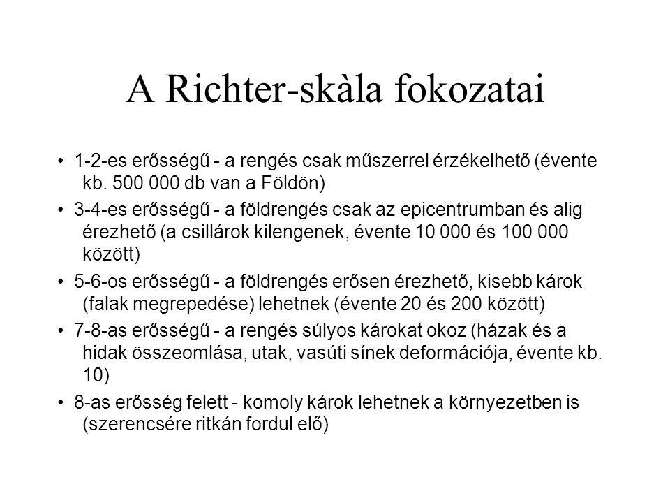 A Richter-skàla fokozatai 1-2-es erősségű - a rengés csak műszerrel érzékelhető (évente kb. 500 000 db van a Földön) 3-4-es erősségű - a földrengés cs