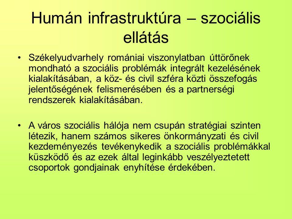 Humán infrastruktúra – szociális ellátás Székelyudvarhely romániai viszonylatban úttörőnek mondható a szociális problémák integrált kezelésének kialakításában, a köz- és civil szféra közti összefogás jelentőségének felismerésében és a partnerségi rendszerek kialakításában.