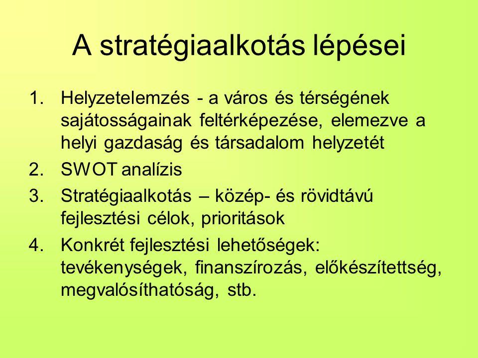 A stratégiaalkotás lépései 1.Helyzetelemzés - a város és térségének sajátosságainak feltérképezése, elemezve a helyi gazdaság és társadalom helyzetét 2.SWOT analízis 3.Stratégiaalkotás – közép- és rövidtávú fejlesztési célok, prioritások 4.Konkrét fejlesztési lehetőségek: tevékenységek, finanszírozás, előkészítettség, megvalósíthatóság, stb.