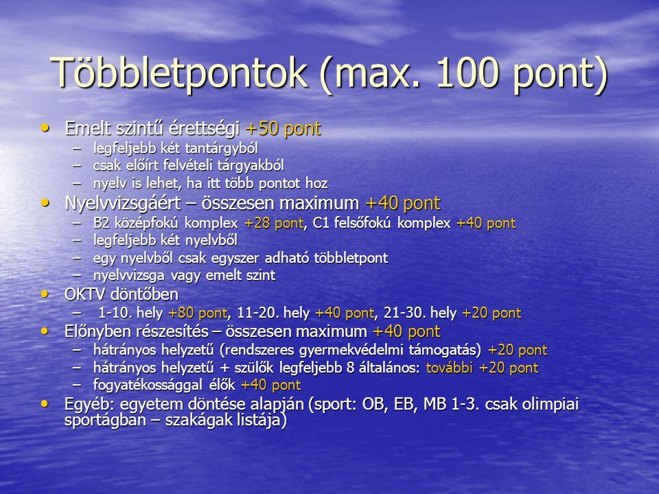 Többletpontok (max. 100 pont) Emelt szintű érettségi +50 pont Emelt szintű érettségi +50 pont –legfeljebb két tantárgyból –csak előírt felvételi tárgy