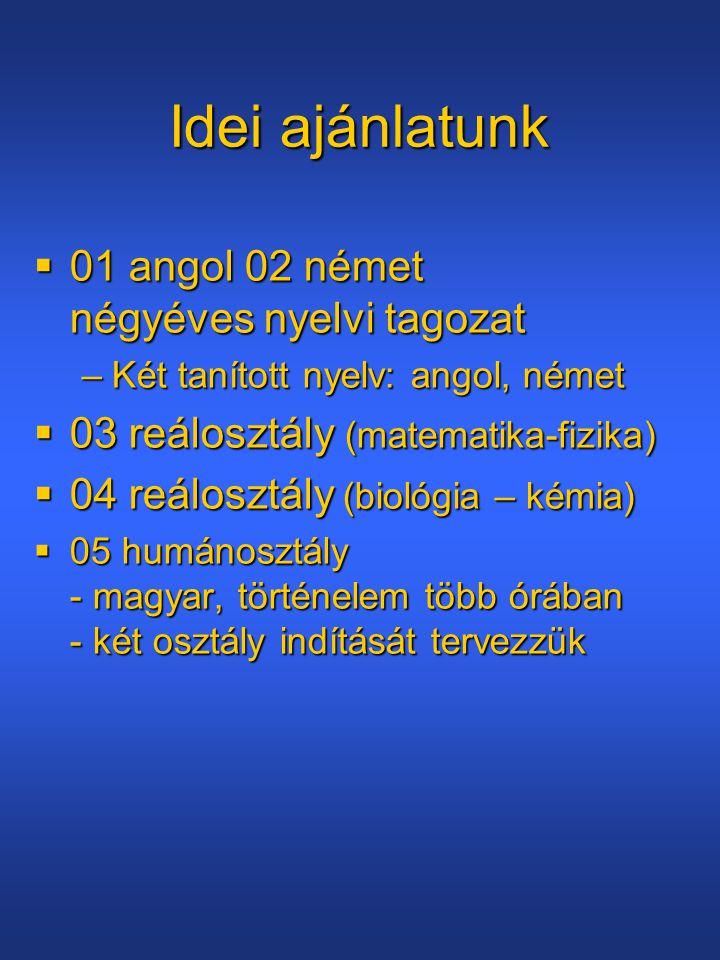 Idei ajánlatunk  01 angol 02 német négyéves nyelvi tagozat –Két tanított nyelv: angol, német  03 reálosztály (matematika-fizika)  04 reálosztály (biológia – kémia)  05 humánosztály - magyar, történelem több órában - két osztály indítását tervezzük