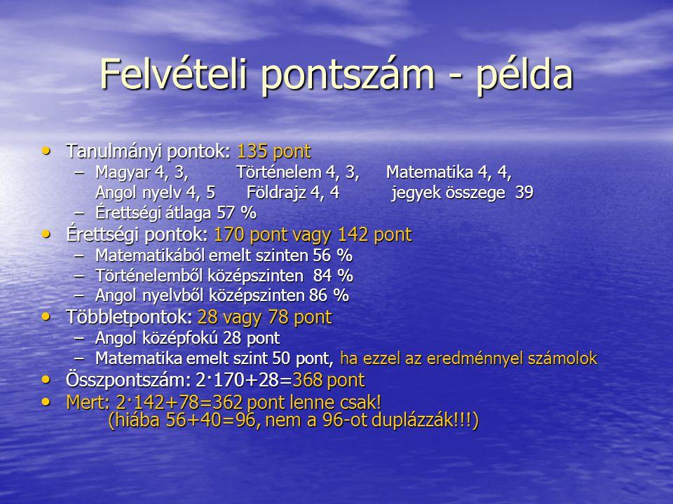 Felvételi pontszám - példa Tanulmányi pontok: 135 pont Tanulmányi pontok: 135 pont –Magyar 4, 3, Történelem 4, 3, Matematika 4, 4, Angol nyelv 4, 5 Fö