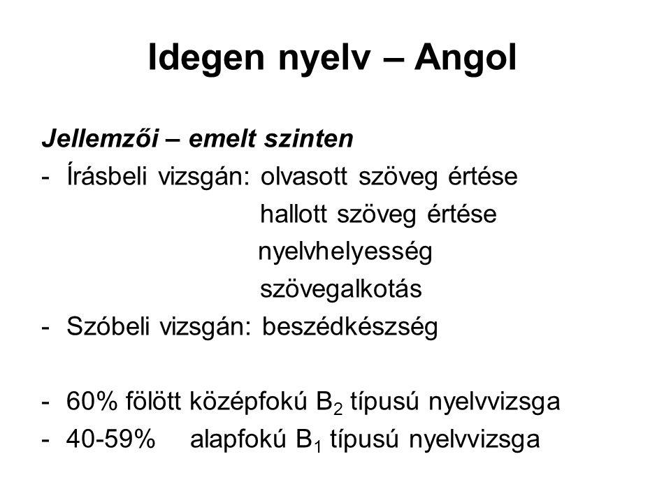 Nemzetiségi német nyelv Vizsgarészek – mint az angol Szóbeli vizsgán nemzetiségi tartalom is Emelt szinten: 60% fölött középfokú B 2 40 – 59% alapfokú B 1 Középszinten: nincs nyelvvizsga