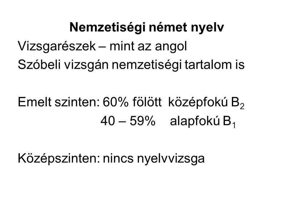 Nemzetiségi iskolák jellemzői -Vizsga nyelve -Történelem forrásanyag magyar és német nyelven -Írásbeli vizsga ideje – vizsgarészenként + 25% - Kétnyelvű szótár használható
