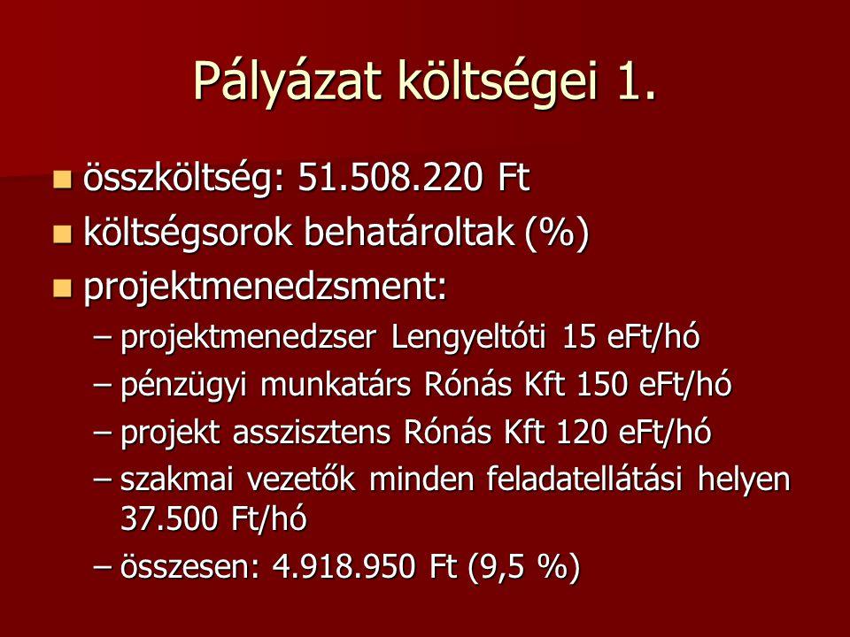 Pályázat költségei 1. összköltség: 51.508.220 Ft összköltség: 51.508.220 Ft költségsorok behatároltak (%) költségsorok behatároltak (%) projektmenedzs