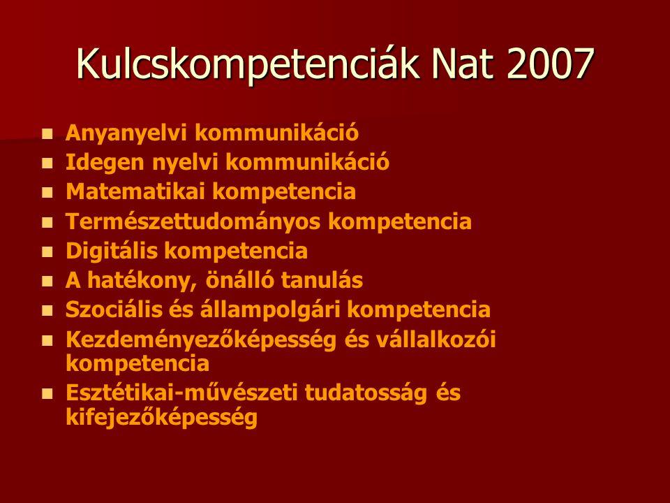 Kulcskompetenciák Nat 2007 Anyanyelvi kommunikáció Idegen nyelvi kommunikáció Matematikai kompetencia Természettudományos kompetencia Digitális kompetencia A hatékony, önálló tanulás Szociális és állampolgári kompetencia Kezdeményezőképesség és vállalkozói kompetencia Esztétikai-művészeti tudatosság és kifejezőképesség
