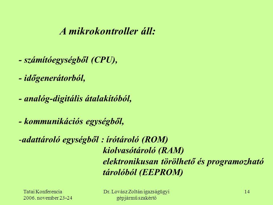 Tatai Konferencia 2006. november 23-24 Dr. Lovász Zoltán igazságügyi gépjármű szakértő 14 A mikrokontroller áll: - számítóegységből (CPU), - időgenerá