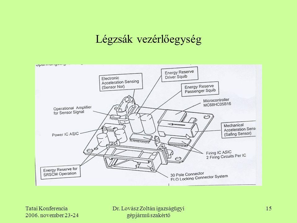 Tatai Konferencia 2006. november 23-24 Dr. Lovász Zoltán igazságügyi gépjármű szakértő 15 Légzsák vezérlőegység
