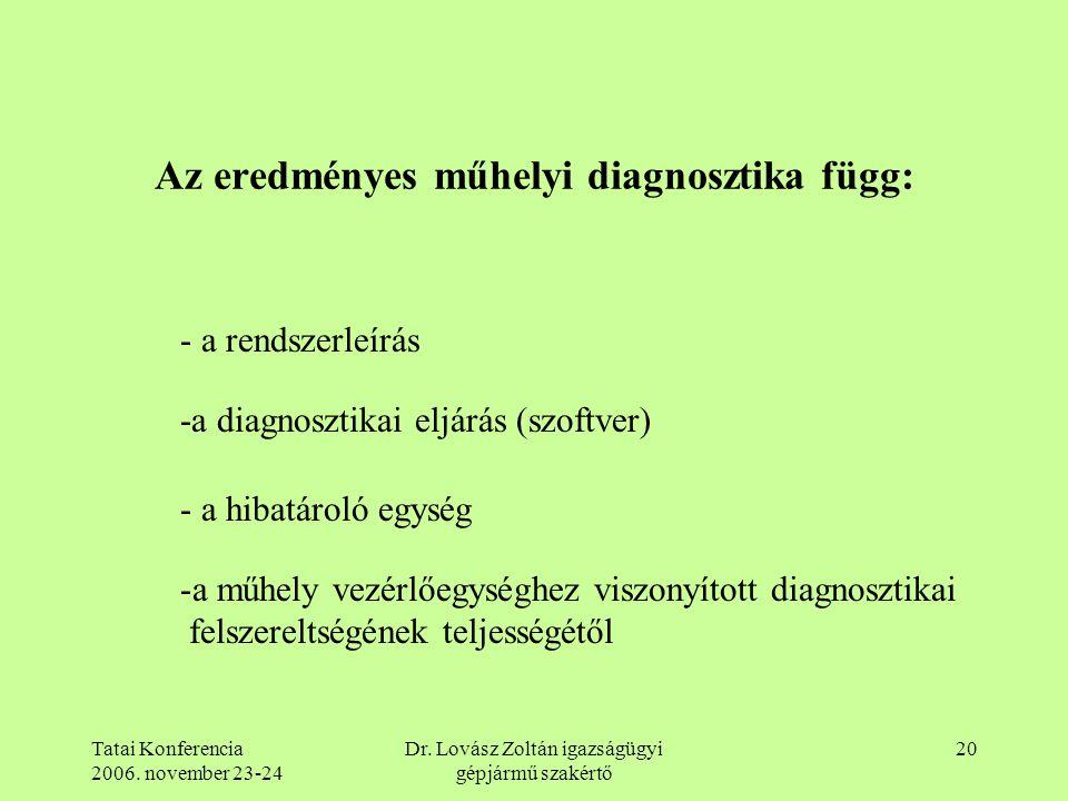 Tatai Konferencia 2006. november 23-24 Dr. Lovász Zoltán igazságügyi gépjármű szakértő 20 Az eredményes műhelyi diagnosztika függ: - a rendszerleírás