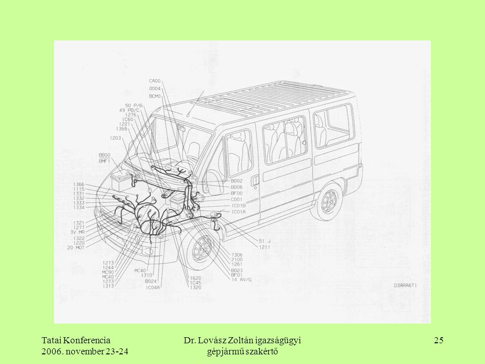 Tatai Konferencia 2006. november 23-24 Dr. Lovász Zoltán igazságügyi gépjármű szakértő 25