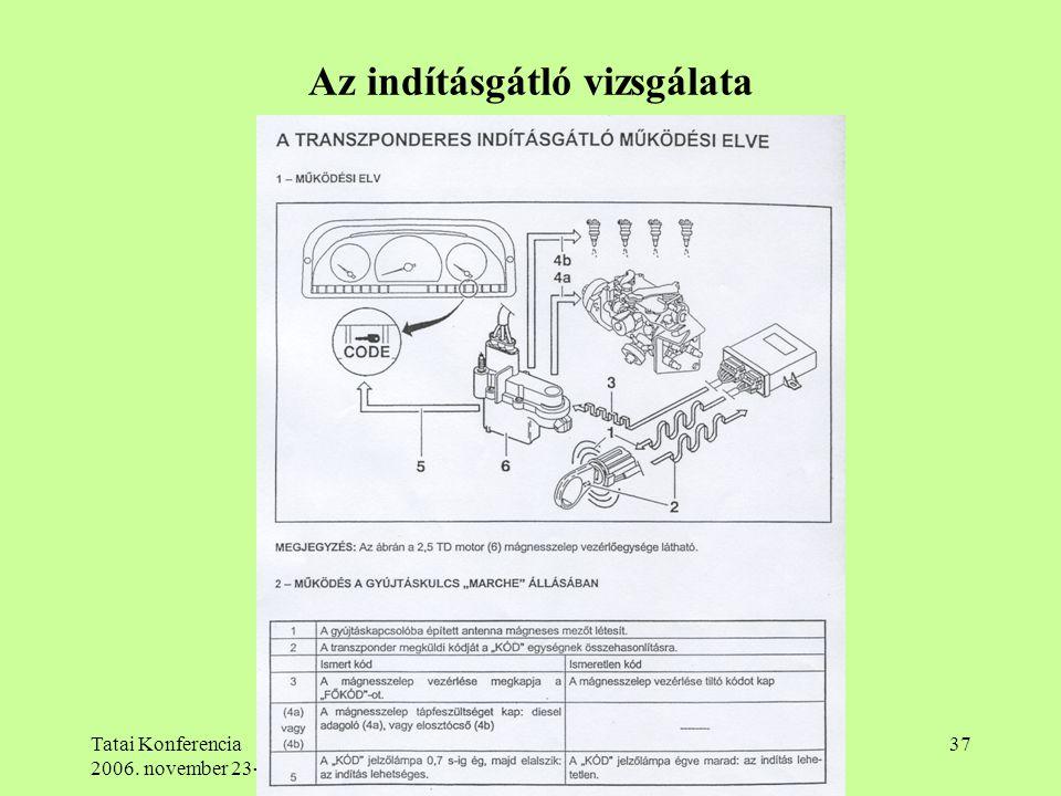 Tatai Konferencia 2006. november 23-24 Dr. Lovász Zoltán igazságügyi gépjármű szakértő 37 Az indításgátló vizsgálata