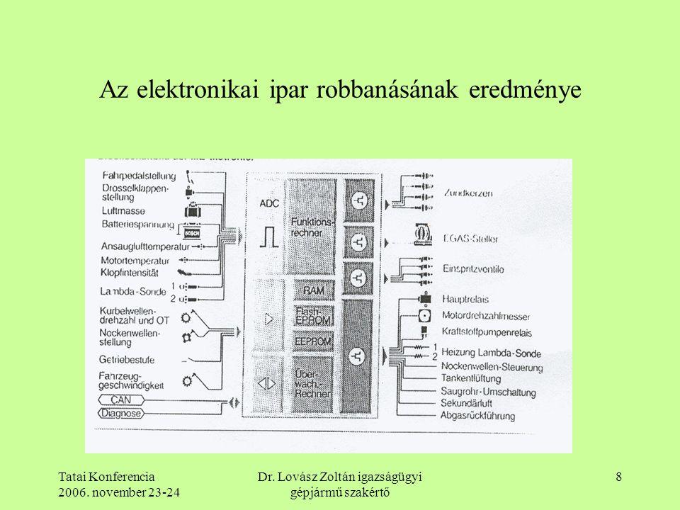Tatai Konferencia 2006. november 23-24 Dr. Lovász Zoltán igazságügyi gépjármű szakértő 8 Az elektronikai ipar robbanásának eredménye