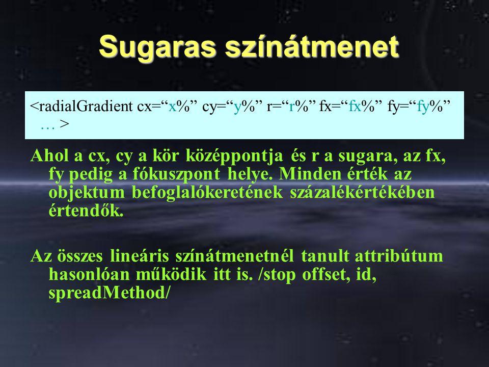 Sugaras színátmenet Sugaras színátmenet Ahol a cx, cy a kör középpontja és r a sugara, az fx, fy pedig a fókuszpont helye. Minden érték az objektum be