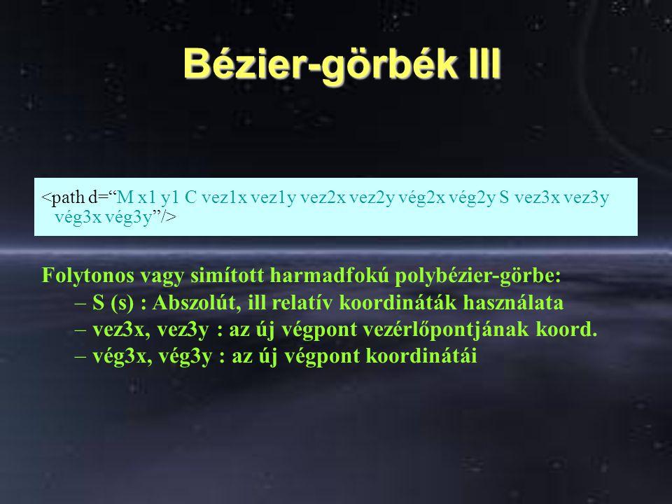 Bézier-görbék III Bézier-görbék III Folytonos vagy simított harmadfokú polybézier-görbe: –S (s) : Abszolút, ill relatív koordináták használata –vez3x,