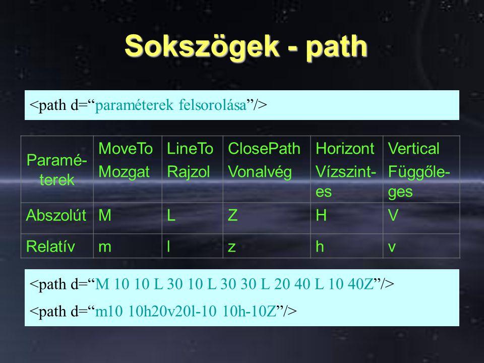 Sokszögek - path Sokszögek - path Paramé- terek MoveTo Mozgat LineTo Rajzol ClosePath Vonalvég Horizont Vízszint- es Vertical Függőle- ges AbszolútMLZ