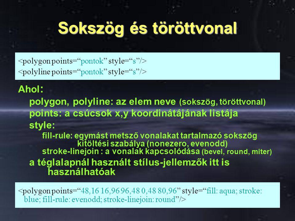 Sokszög és töröttvonal Ahol : polygon, polyline: az elem neve (sokszög, töröttvonal) points: a csúcsok x,y koordinátájának listája style: fill-rule: e