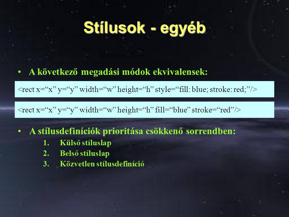 Stílusok - egyéb A stílusdefiníciók prioritása csökkenő sorrendben: 1.Külső stíluslap 2.Belső stíluslap 3.Közvetlen stílusdefiníció A következő megadási módok ekvivalensek: