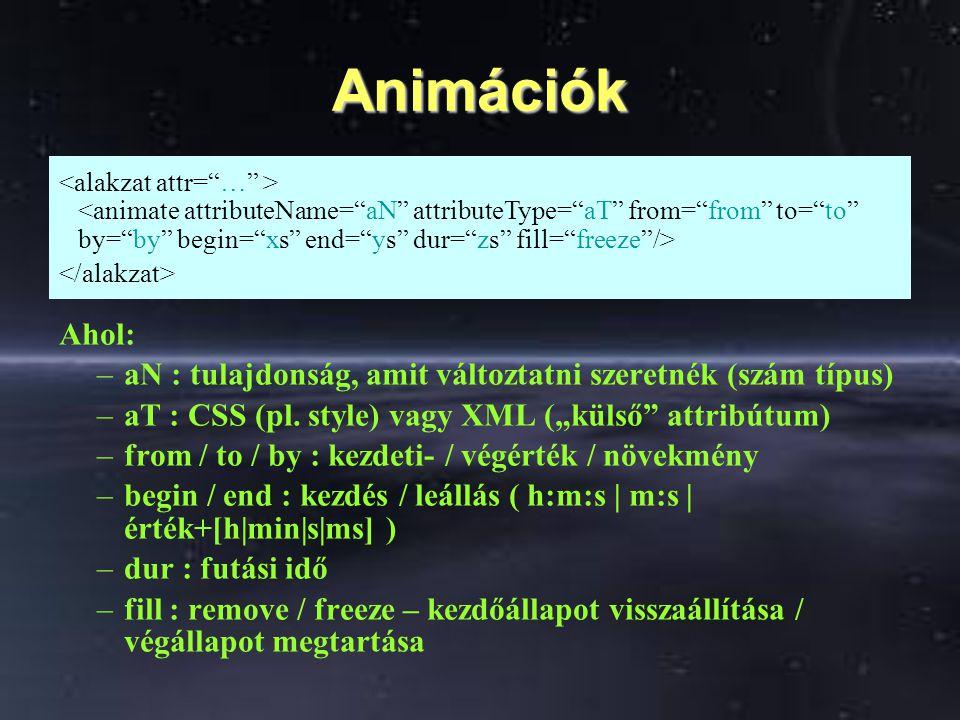 Animációk Ahol: –aN : tulajdonság, amit változtatni szeretnék (szám típus) –aT : CSS (pl.
