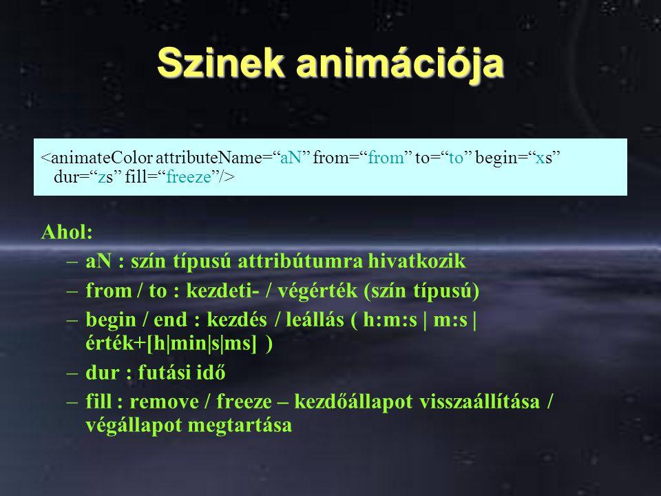 Szinek animációja Ahol: –aN : szín típusú attribútumra hivatkozik –from / to : kezdeti- / végérték (szín típusú) –begin / end : kezdés / leállás ( h:m:s | m:s | érték+[h|min|s|ms] ) –dur : futási idő –fill : remove / freeze – kezdőállapot visszaállítása / végállapot megtartása