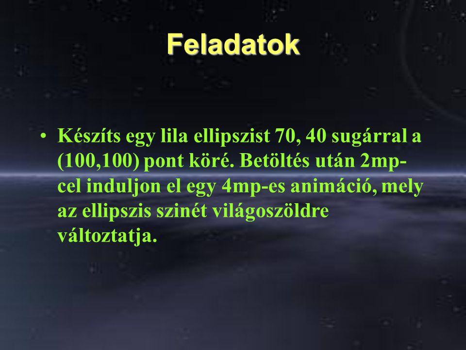 Feladatok Készíts egy lila ellipszist 70, 40 sugárral a (100,100) pont köré.