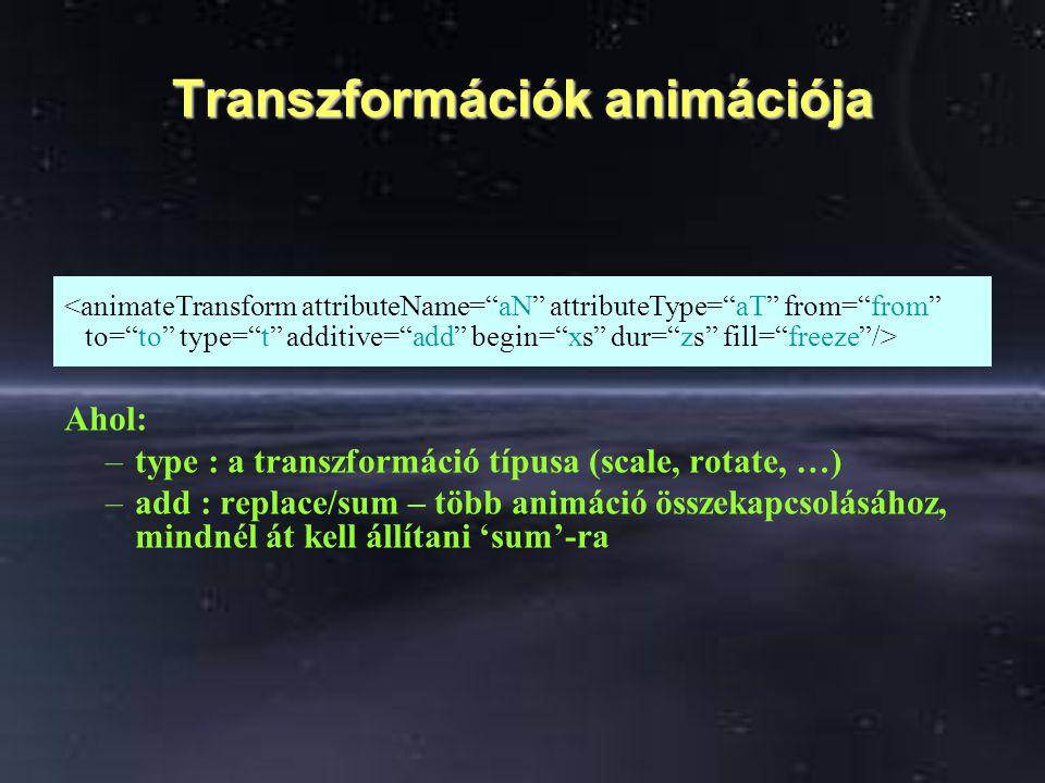 Transzformációk animációja Ahol: –type : a transzformáció típusa (scale, rotate, …) –add : replace/sum – több animáció összekapcsolásához, mindnél át kell állítani 'sum'-ra